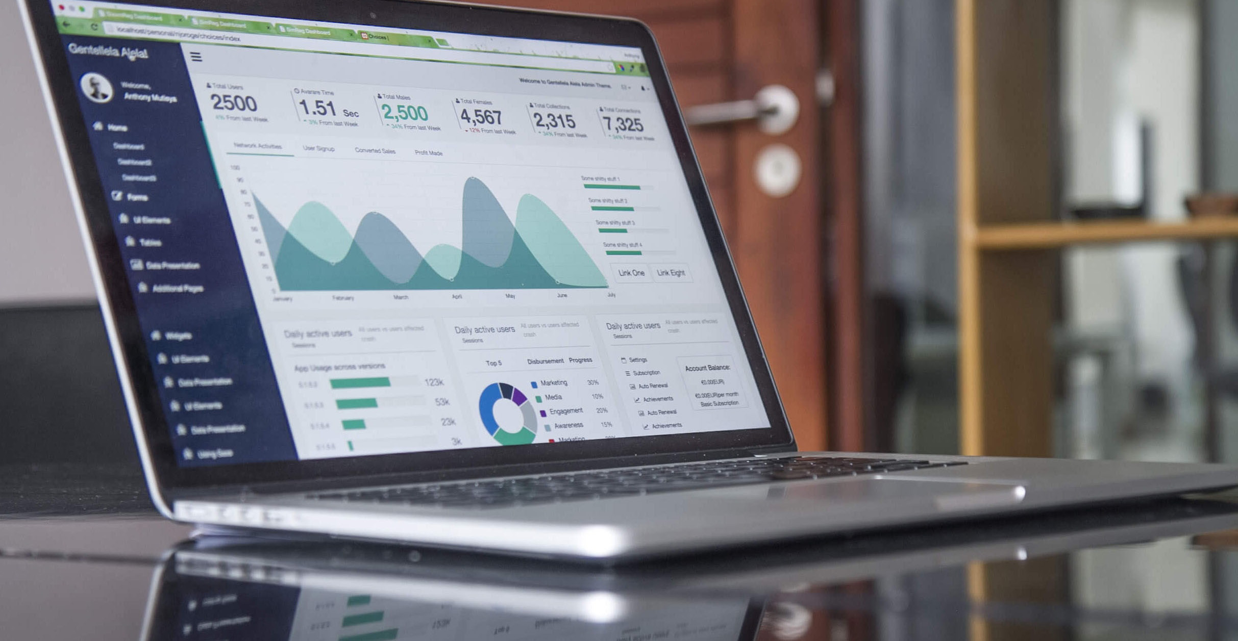 How to Get the Most Value Out of Your Marketing Technology
